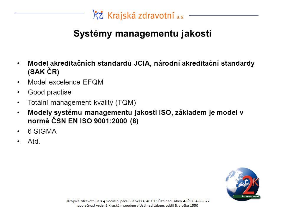 Systémy managementu jakosti Model akreditačních standardů JCIA, národní akreditační standardy (SAK ČR) Model excelence EFQM Good practise Totální mana