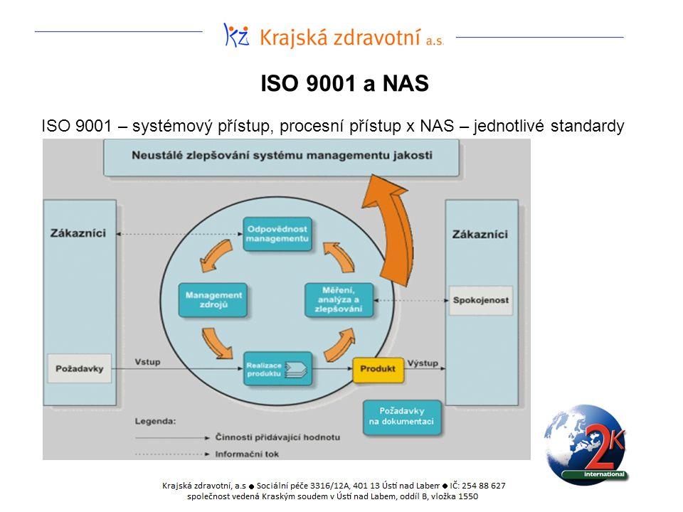 ISO 9001 a NAS ISO 9001 – systémový přístup, procesní přístup x NAS – jednotlivé standardy