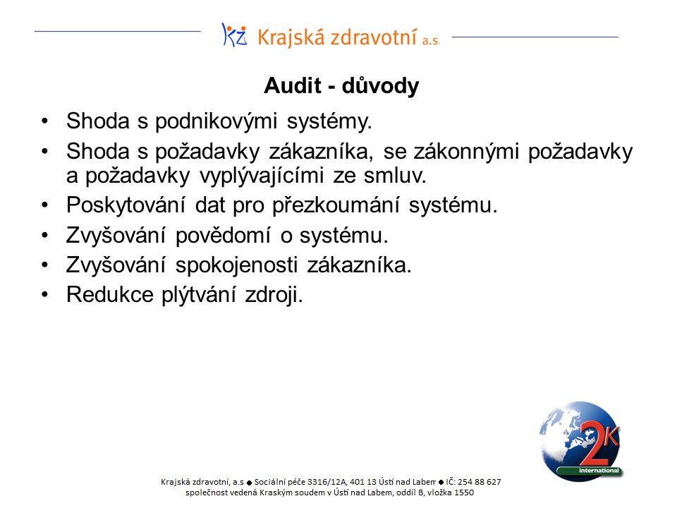 Audit - důvody Shoda s podnikovými systémy. Shoda s požadavky zákazníka, se zákonnými požadavky a požadavky vyplývajícími ze smluv. Poskytování dat pr