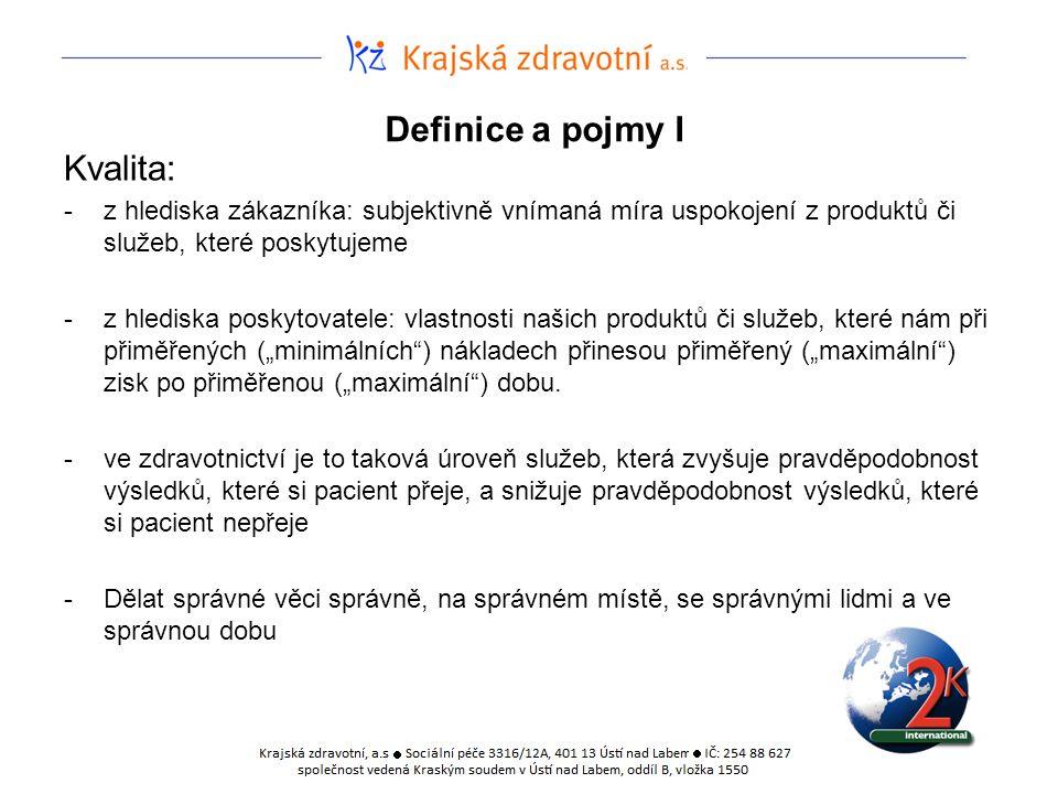 Definice a pojmy I Kvalita: -z hlediska zákazníka: subjektivně vnímaná míra uspokojení z produktů či služeb, které poskytujeme -z hlediska poskytovate