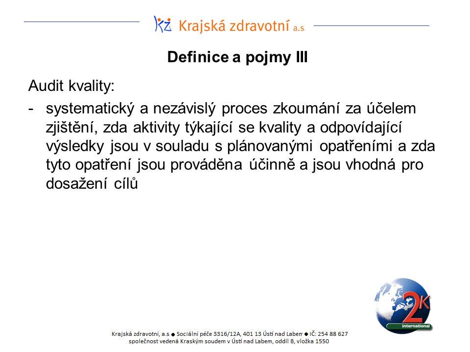 Definice a pojmy III Audit kvality: -systematický a nezávislý proces zkoumání za účelem zjištění, zda aktivity týkající se kvality a odpovídající výsl