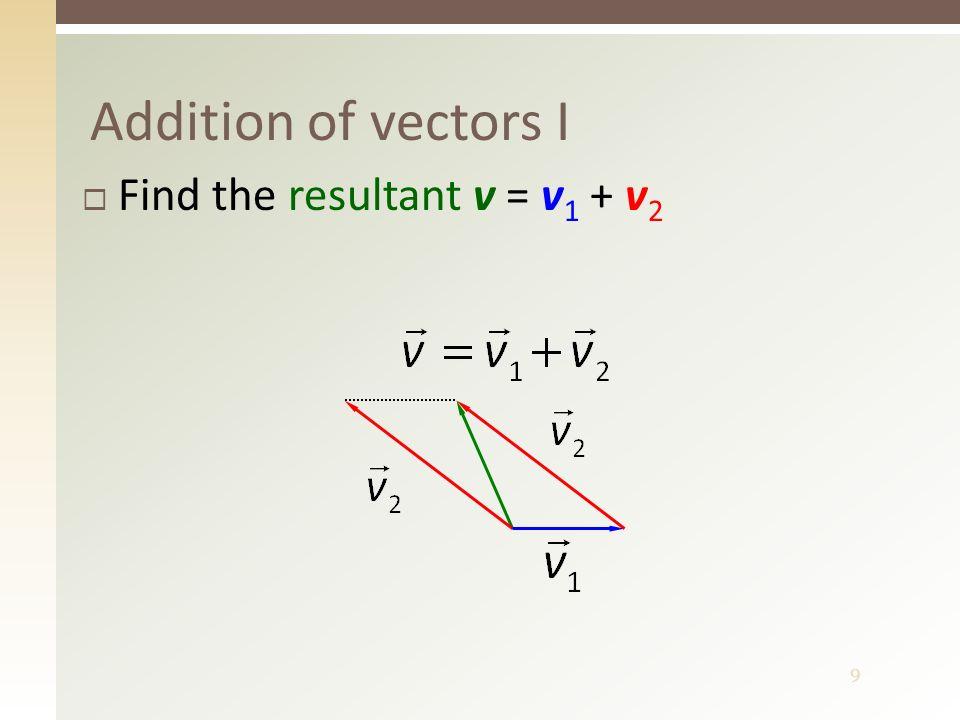 10 Addition of vectors II  Find the resultant v = v 1 + v 2