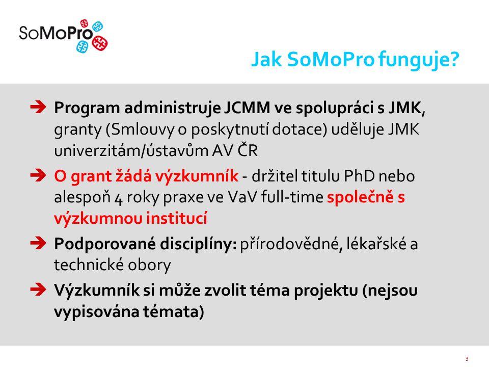 4 Podmínky programu  Přihlásit se může vědec bez ohledu na státní občanství  Výzkumník musí splnit podmínku mobility: v čase uzávěrky výzvy nesmí pobývat v ČR déle než 12 měsíců rok v rámci předchozích 4 let  Hostitelská instituce musí mít sídlo nebo pobočku v JMK, výzkum musí probíhat na území JMK  Celkový rozpočet činí 4 763 171 EUR 60 % Jihomoravský kraj 40% Evropská Komise