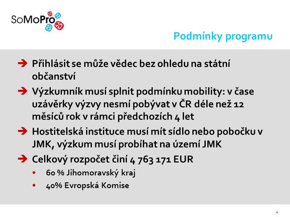 5 Co pokrývá grant SoMoPro.
