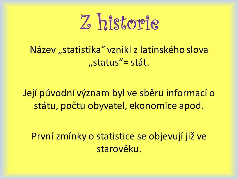 Nejstarší doložený záznam statistického šetření je z 18.