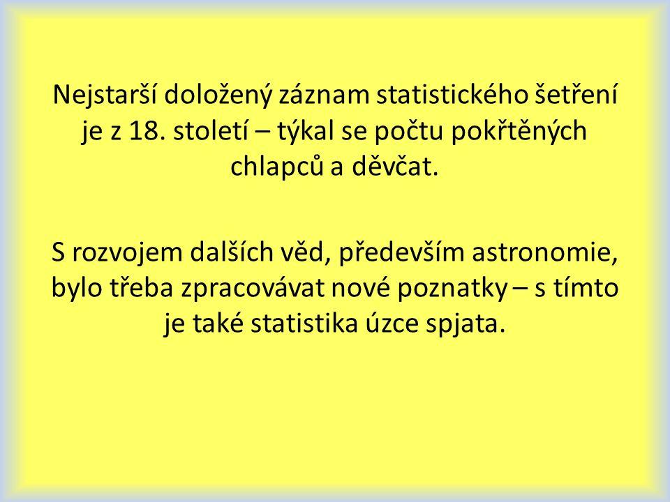 V někdejším Československu vznikl v lednu 1919 zákon o organizaci statistické služby, jehož principy byly velmi podobné těm dnešním.