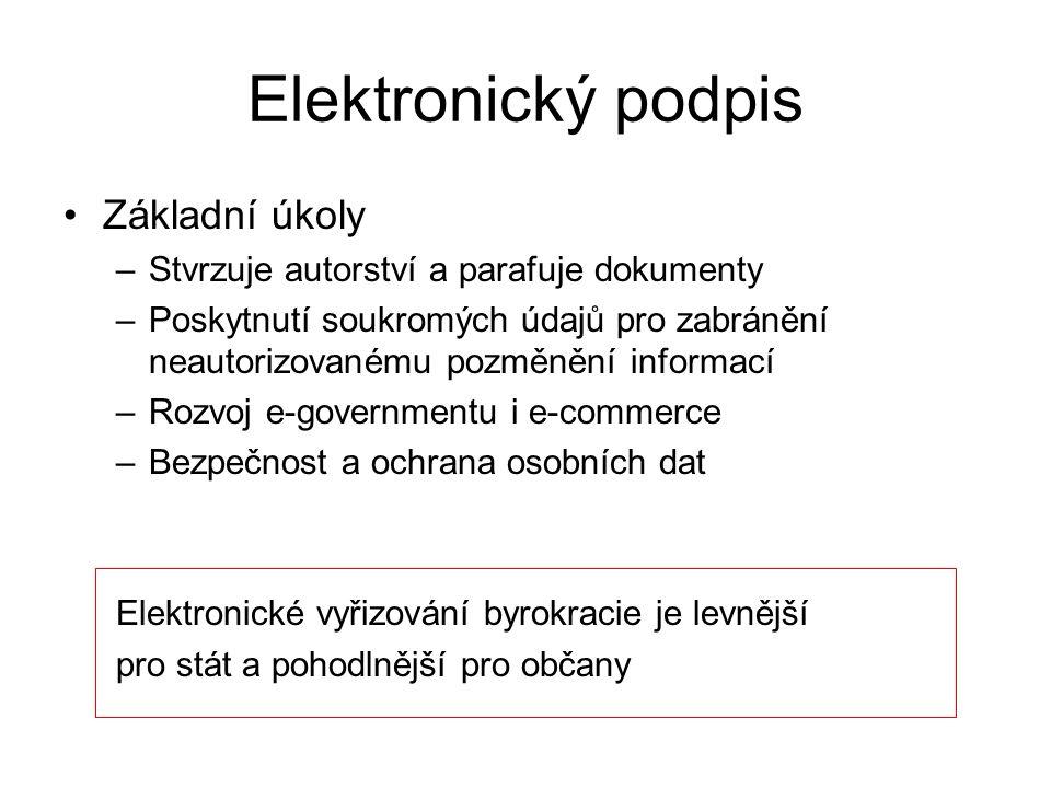 Elektronický podpis – jak to funguje Uživatel data zašifruje pomocí spec.