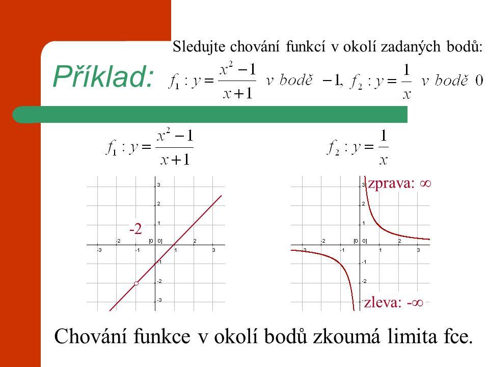 Příklad: Sledujte chování funkcí v okolí zadaných bodů: -2 zleva: -  zprava:  Chování funkce v okolí bodů zkoumá limita fce.