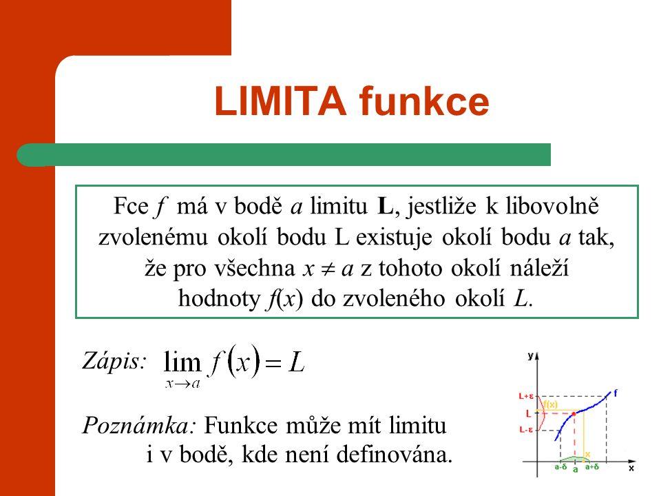 LIMITA funkce Poznámka: Funkce může mít limitu i v bodě, kde není definována.