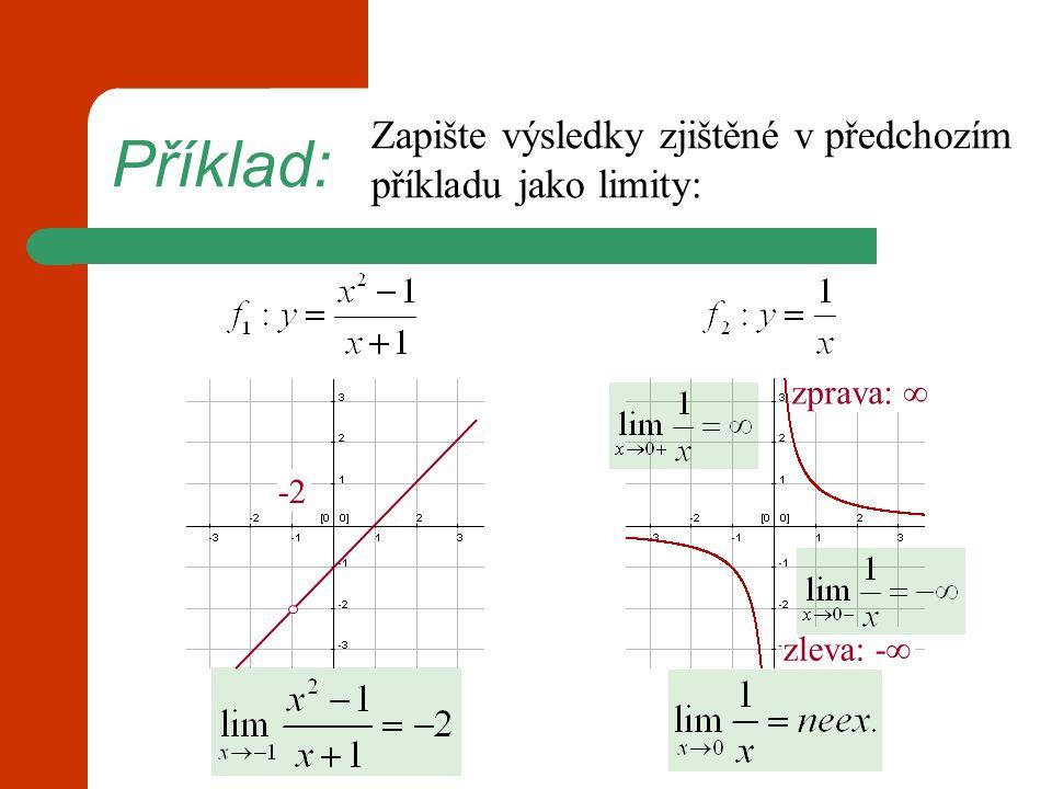 Příklad: Zapište výsledky zjištěné v předchozím příkladu jako limity: -2 zleva: -  zprava: 