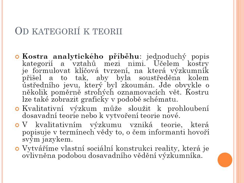 O D KATEGORIÍ K TEORII Kostra analytického příběhu : jednoduchý popis kategorií a vztahů mezi nimi. Účelem kostry je formulovat klíčová tvrzení, na kt