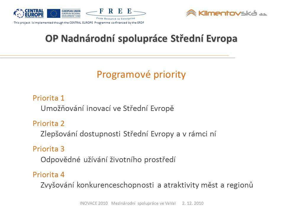 This project is implemented though the CENTRAL EUROPE Programme co-financed by the ERDF Programové priority Priorita 1 Umožňování inovací ve Střední Evropě Priorita 2 Zlepšování dostupnosti Střední Evropy a v rámci ní Priorita 3 Odpovědné užívání životního prostředí Priorita 4 Zvyšování konkurenceschopnosti a atraktivity měst a regionů OP Nadnárodní spolupráce Střední Evropa INOVACE 2010 Mezinárodní spolupráce ve VaVaI 2.