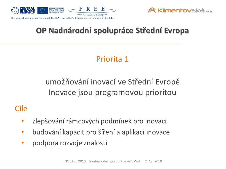 This project is implemented though the CENTRAL EUROPE Programme co-financed by the ERDF Priorita 1 umožňování inovací ve Střední Evropě Inovace jsou programovou prioritou Cíle zlepšování rámcových podmínek pro inovaci budování kapacit pro šíření a aplikaci inovace podpora rozvoje znalostí OP Nadnárodní spolupráce Střední Evropa INOVACE 2010 Mezinárodní spolupráce ve VaVaI 2.