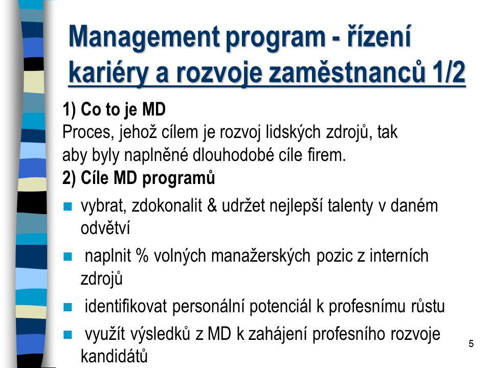 5 Management program - řízení kariéry a rozvoje zaměstnanců 1/2 1) Co to je MD Proces, jehož cílem je rozvoj lidských zdrojů, tak aby byly naplněné dl