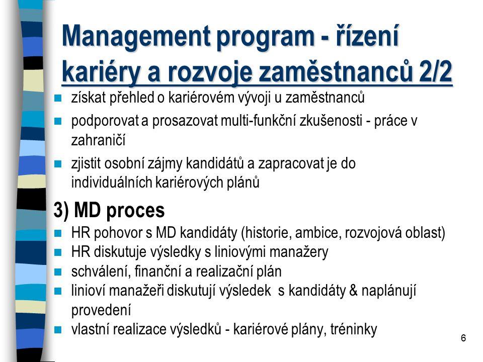 6 Management program - řízení kariéry a rozvoje zaměstnanců 2/2 n získat přehled o kariérovém vývoji u zaměstnanců n podporovat a prosazovat multi-fun
