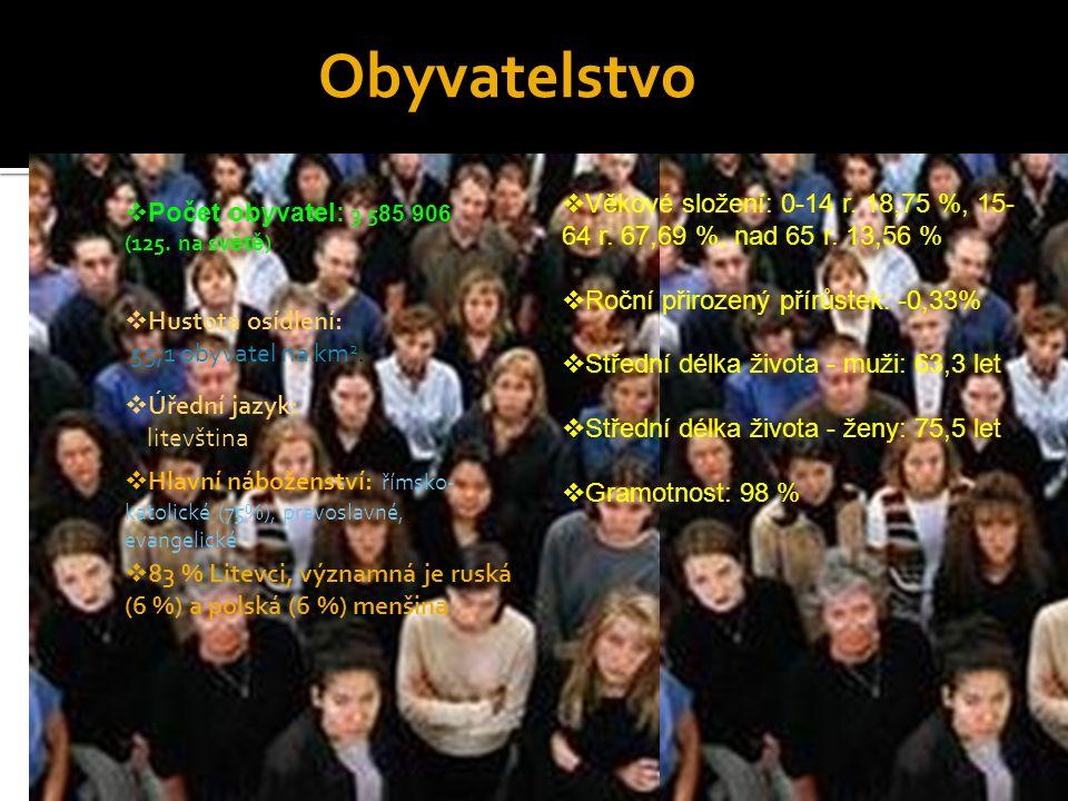  Úřední jazyk: litevština  Hustota osídlení: 55,1 obyvatel na km 2.  Počet obyvatel: 3 5 85 906 (125. na s větě )  Hlavní náboženství: římsko- kat