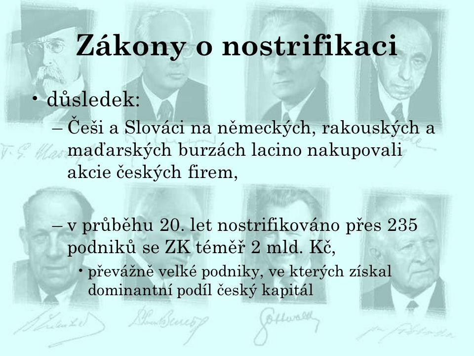 Zákony o nostrifikaci důsledek: –Češi a Slováci na německých, rakouských a maďarských burzách lacino nakupovali akcie českých firem, –v průběhu 20. le
