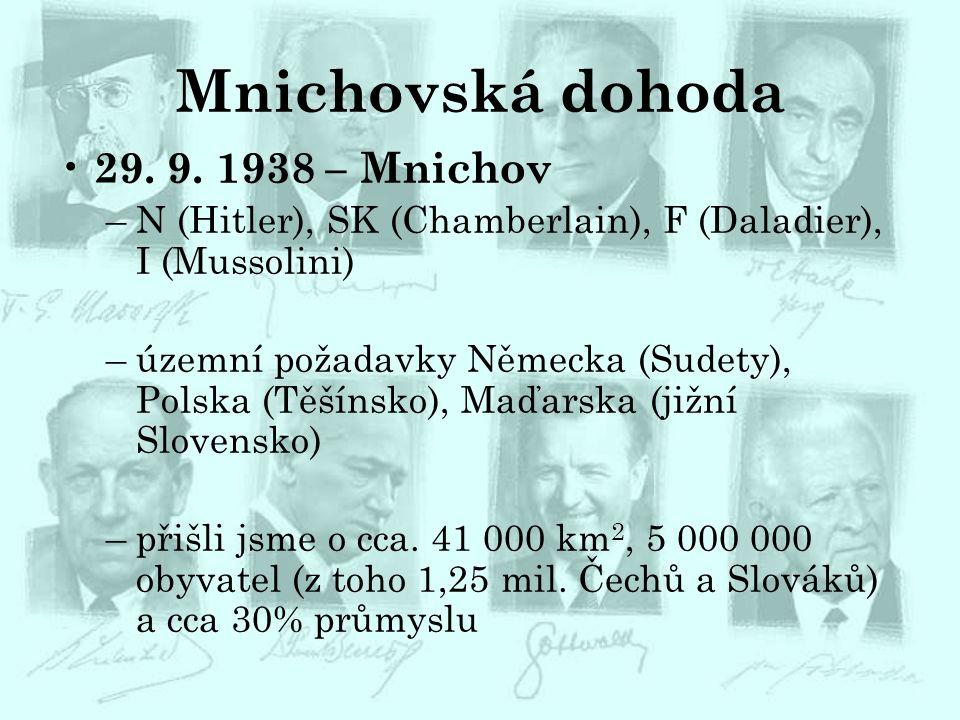 Mnichovská dohoda 29. 9. 1938 – Mnichov –N (Hitler), SK (Chamberlain), F (Daladier), I (Mussolini) –územní požadavky Německa (Sudety), Polska (Těšínsk