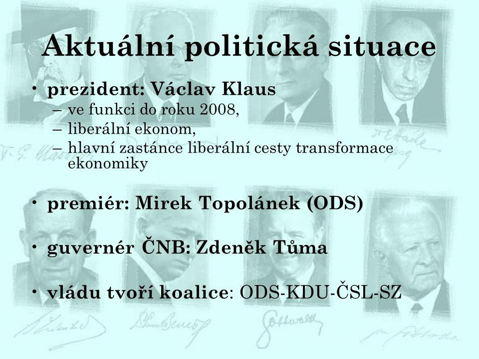 Aktuální politická situace prezident: Václav Klaus –ve funkci do roku 2008, –liberální ekonom, –hlavní zastánce liberální cesty transformace ekonomiky