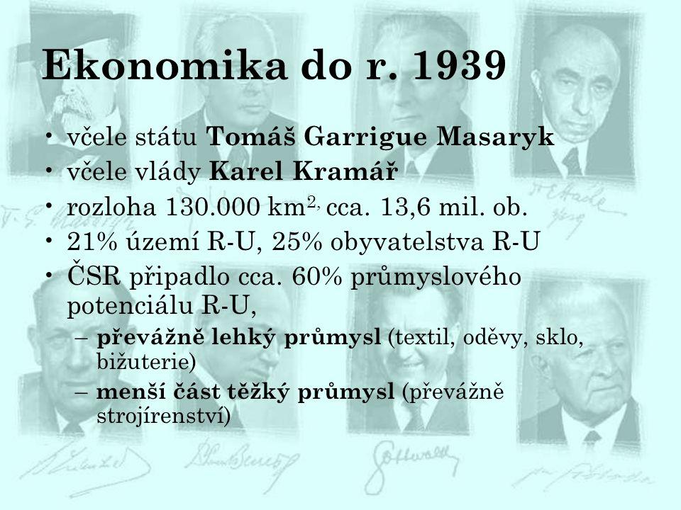 Vznik Protektorátu Č a M 14.3. 1939 – vznik Slovenského štátu 15.