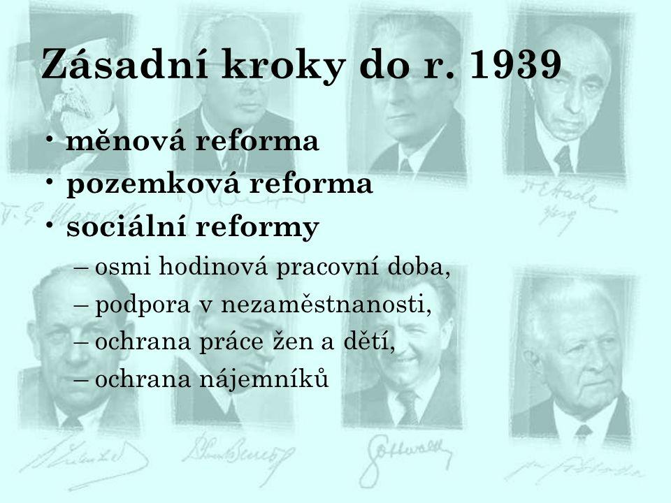 Zásadní kroky do r. 1939 měnová reforma pozemková reforma sociální reformy –osmi hodinová pracovní doba, –podpora v nezaměstnanosti, –ochrana práce že