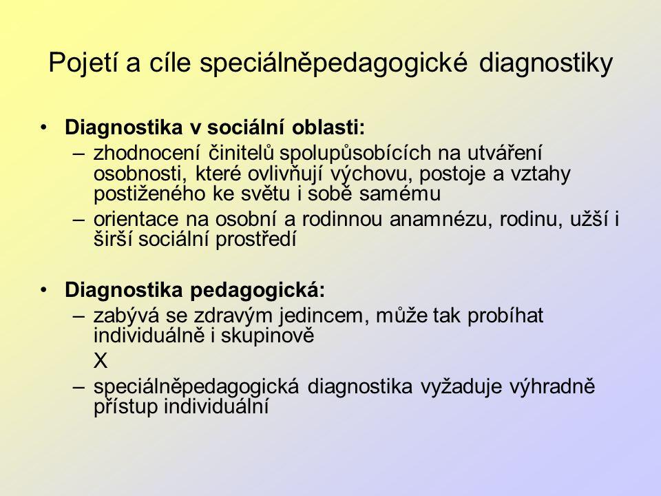 Speciálněpedagogickou diagnostiku dělíme dle druhu postižení na diagnostiku: somatopedickou - zabývá se tělesným postižením a zdravotním oslabením psychopedickou - zabývá se mentální retardací surdopedickou - zkoumá poruchy a postižení sluchu logopedickou - zaměřuje se na poruchy a vady řeči i řečové komunikace oftalmopedickou - zkoumá poruchy a postižení zraku etopedickou - pracuje v oblasti poruch chování –do této skupiny řadíme i specifické vývojové poruchy