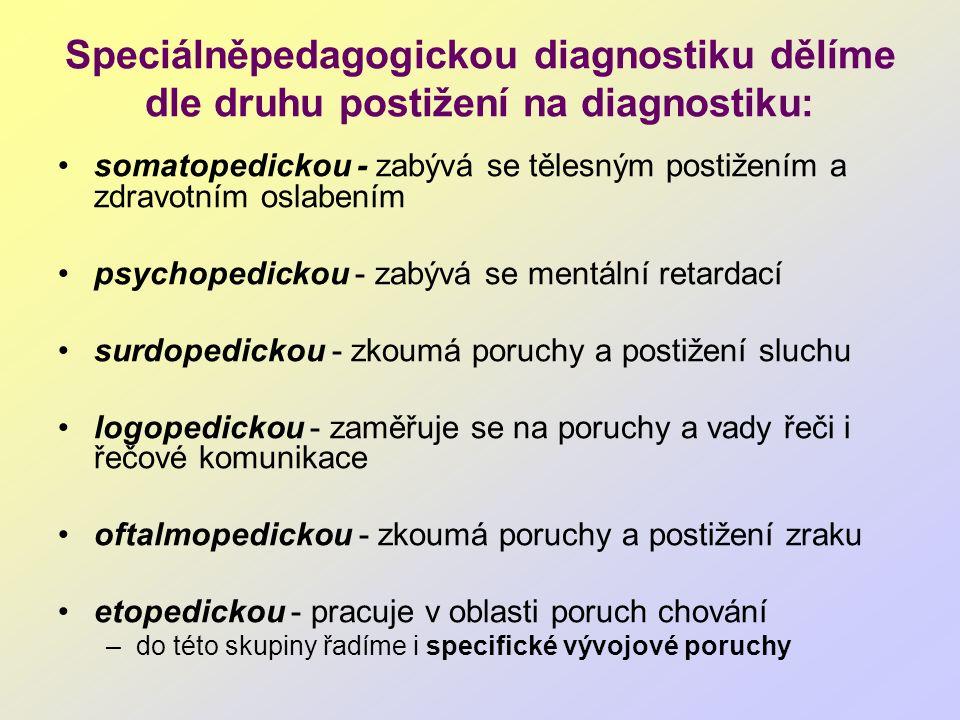 Speciálněpedagogickou diagnostiku dělíme dle druhu postižení na diagnostiku: somatopedickou - zabývá se tělesným postižením a zdravotním oslabením psy