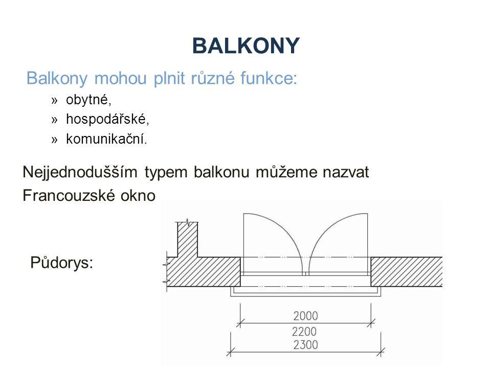 BALKONY Balkony mohou plnit různé funkce: »obytné, »hospodářské, »komunikační.