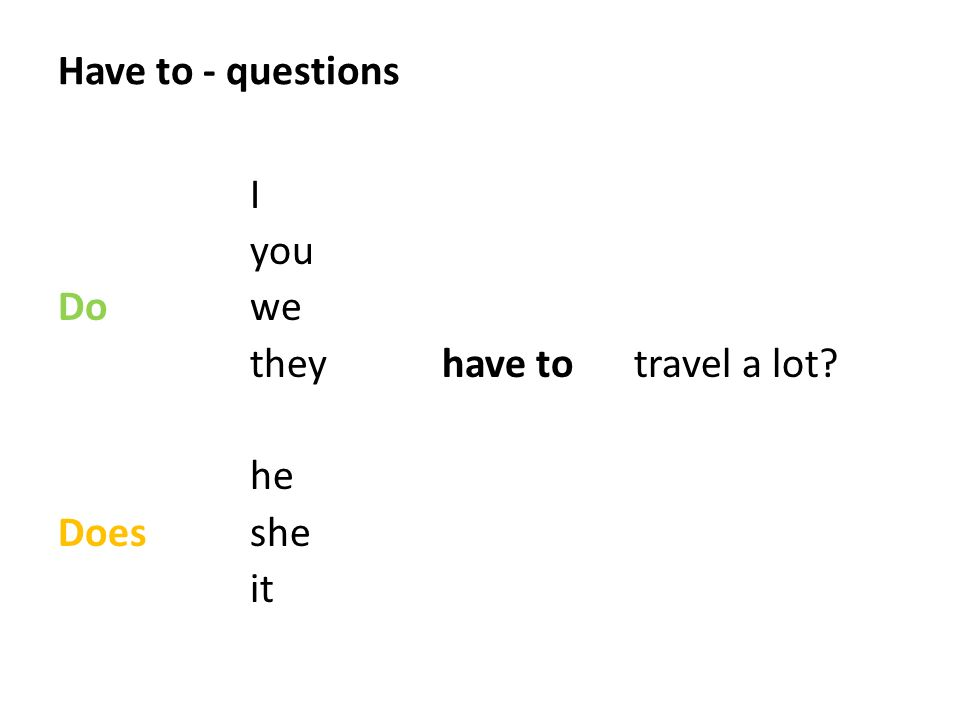 Have to – short answers I you we do.Yes,they he she does.