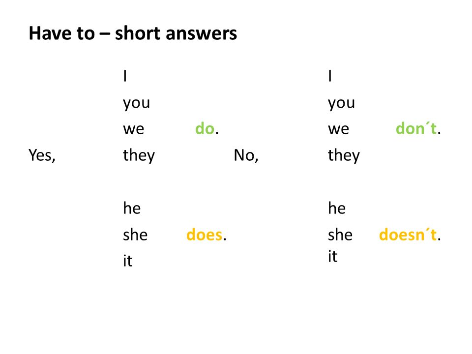 Have to – short answers I you we do. Yes,they he she does.