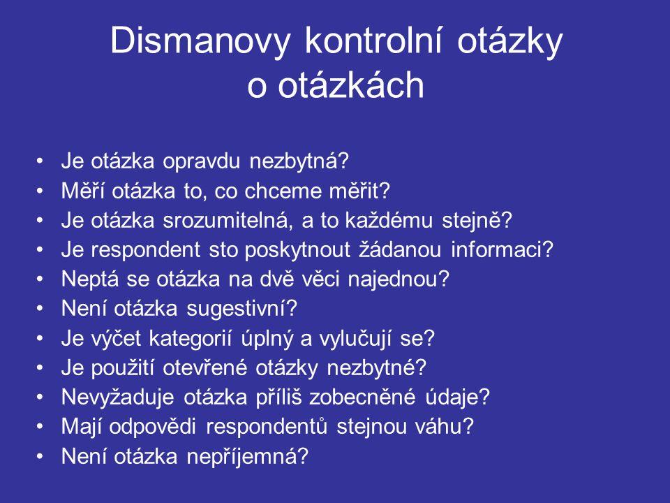 Dismanovy kontrolní otázky o otázkách Je otázka opravdu nezbytná.