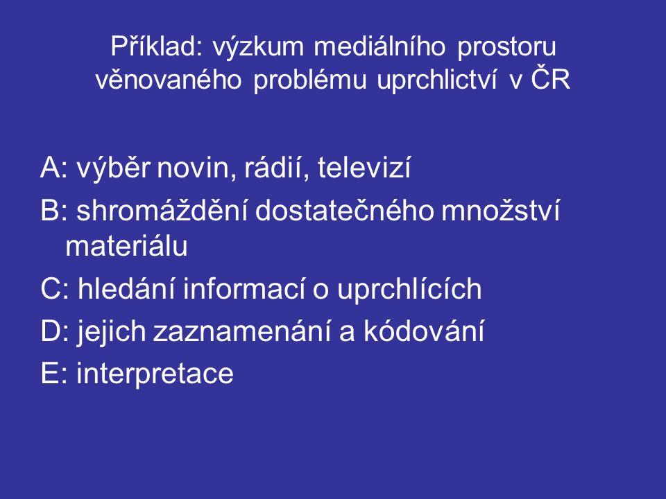 Příklad: výzkum mediálního prostoru věnovaného problému uprchlictví v ČR A: výběr novin, rádií, televizí B: shromáždění dostatečného množství materiálu C: hledání informací o uprchlících D: jejich zaznamenání a kódování E: interpretace