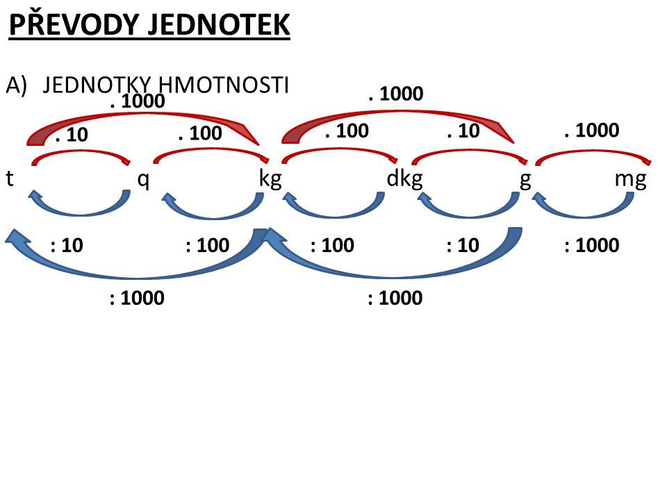 PŘEVODY JEDNOTEK A)JEDNOTKY HMOTNOSTI t q kg dkg g mg. 10. 100. 10. 1000 : 1000: 10: 100 : 10 : 1000