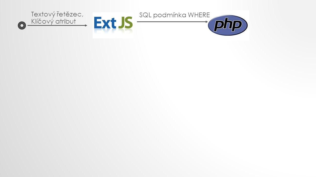 Textový řetězec, Klíčový atribut SQL podmínka WHERE