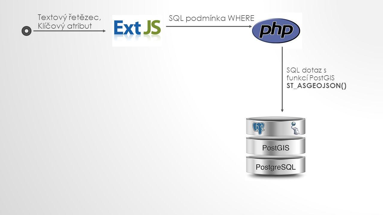 Textový řetězec, Klíčový atribut SQL podmínka WHERE SQL dotaz s funkcí PostGIS ST_ASGEOJSON()