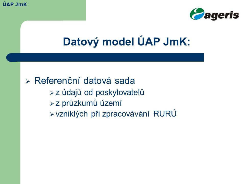 Datový model ÚAP JmK:  Referenční datová sada  z údajů od poskytovatelů  z průzkumů území  vzniklých při zpracovávání RURÚ ÚAP JmK