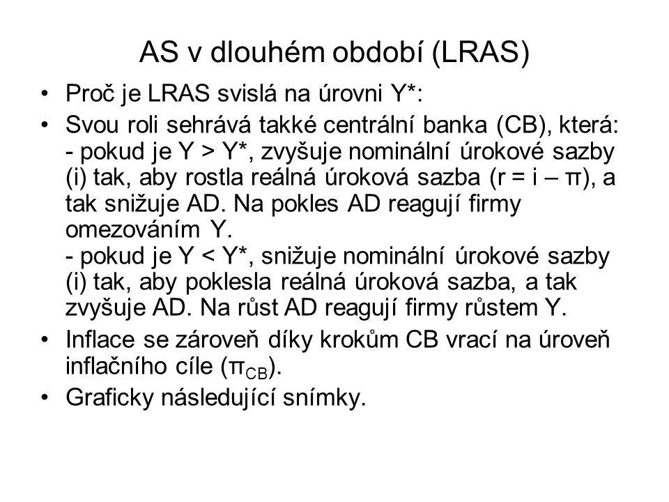 AS v dlouhém období (LRAS) Proč je LRAS svislá na úrovni Y*: Svou roli sehrává takké centrální banka (CB), která: - pokud je Y > Y*, zvyšuje nominální úrokové sazby (i) tak, aby rostla reálná úroková sazba (r = i – π), a tak snižuje AD.