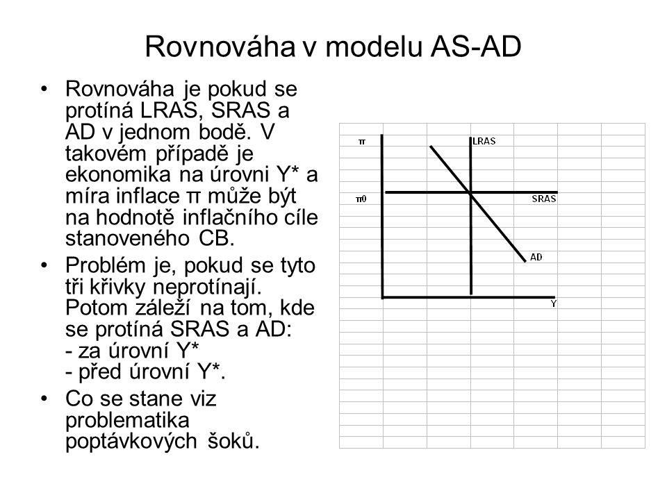 Rovnováha v modelu AS-AD Rovnováha je pokud se protíná LRAS, SRAS a AD v jednom bodě.