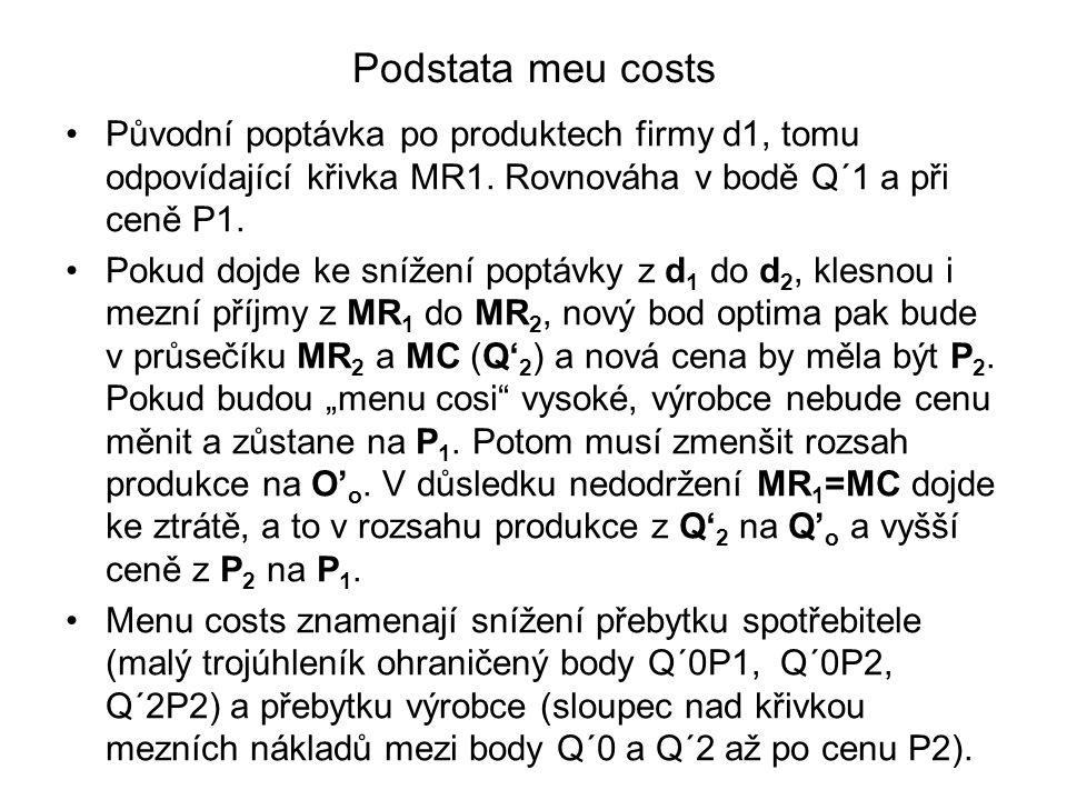 Podstata meu costs Původní poptávka po produktech firmy d1, tomu odpovídající křivka MR1.