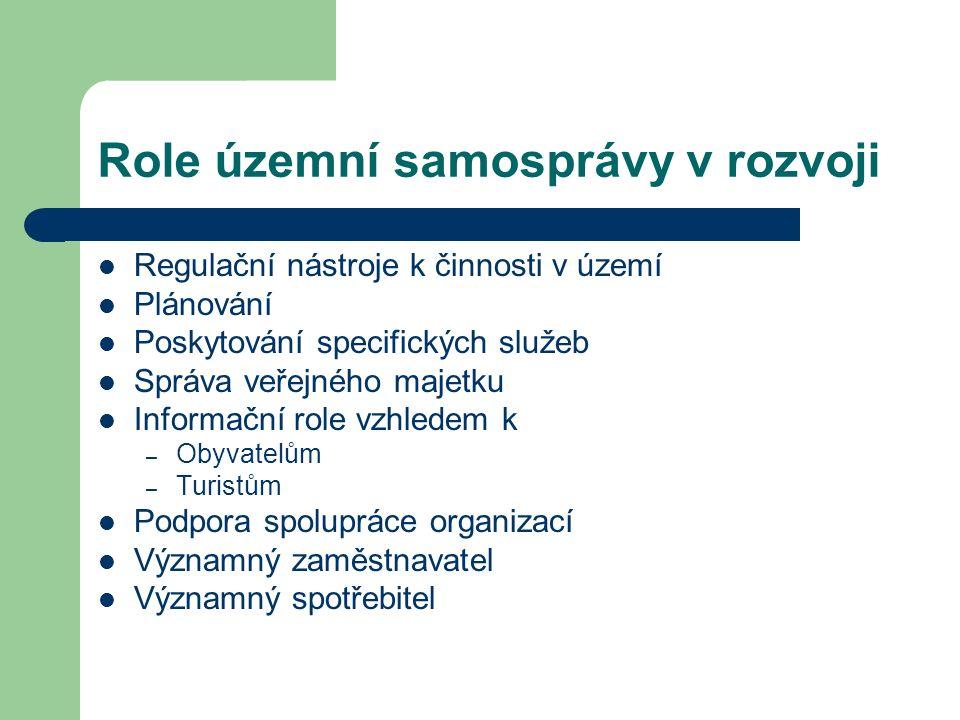 Role územní samosprávy v rozvoji Regulační nástroje k činnosti v území Plánování Poskytování specifických služeb Správa veřejného majetku Informační r
