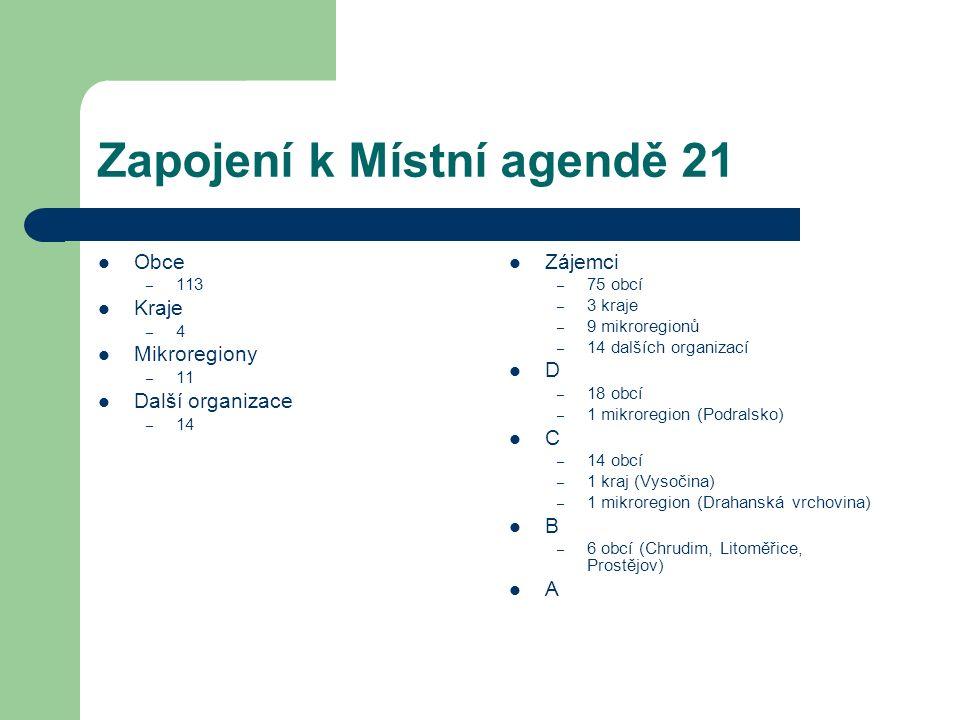 Zapojení k Místní agendě 21 Obce – 113 Kraje – 4 Mikroregiony – 11 Další organizace – 14 Zájemci – 75 obcí – 3 kraje – 9 mikroregionů – 14 dalších org