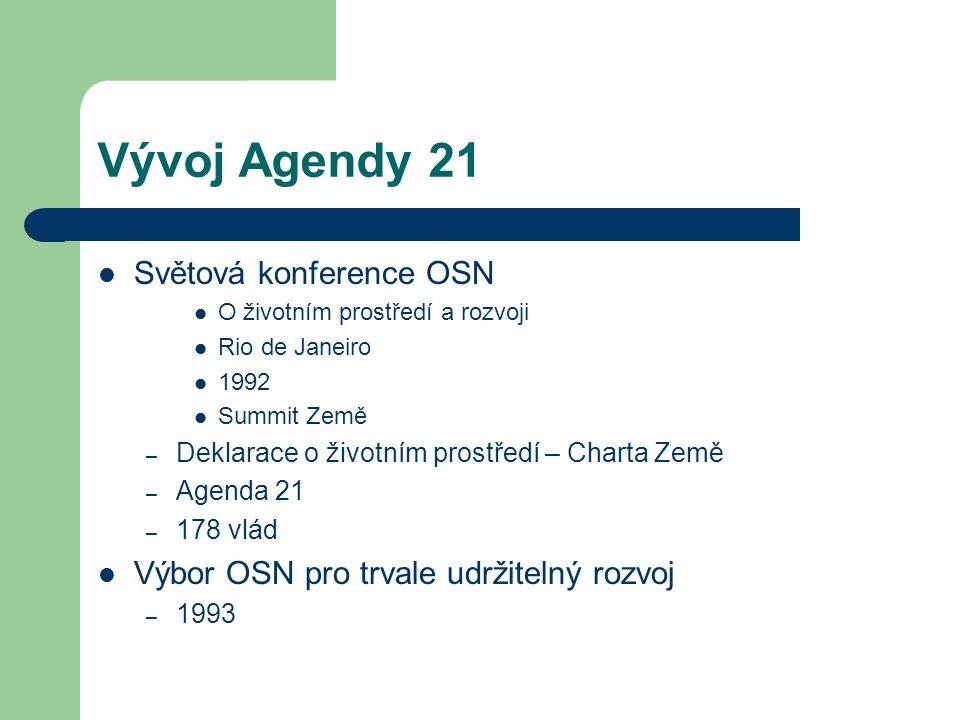 Symbolika pojmu Místní agenda 21 Místní – Zohlednění místních specifik, zvláštností a hodnot Agenda – Společně dohodnutý program žádoucích činností 21 – Zohlednění přemýšlení v dlouhodobém časovém horizontu