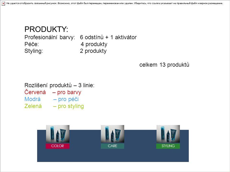 PRODUKTY: Profesionální barvy: 6 odstínů + 1 aktivátor Péče: 4 produkty Styling: 2 produkty celkem 13 produktů Rozlišení produktů – 3 linie: Červená –