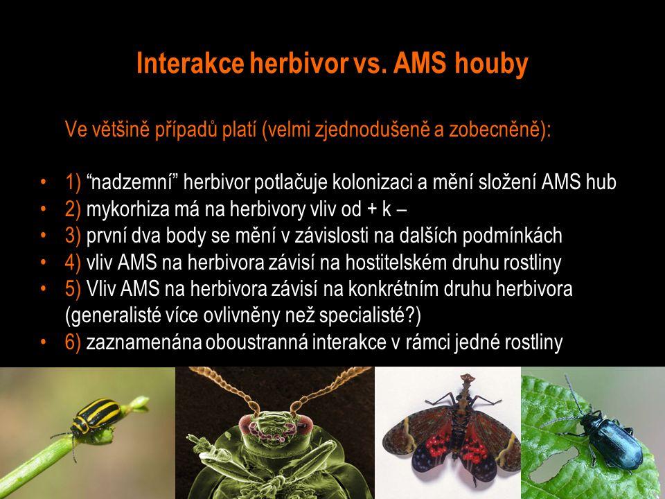 Ve většině případů platí (velmi zjednodušeně a zobecněně): 1) nadzemní herbivor potlačuje kolonizaci a mění složení AMS hub 2) mykorhiza má na herbivory vliv od + k – 3) první dva body se mění v závislosti na dalších podmínkách 4) vliv AMS na herbivora závisí na hostitelském druhu rostliny 5) Vliv AMS na herbivora závisí na konkrétním druhu herbivora (generalisté více ovlivněny než specialisté ) 6) zaznamenána oboustranná interakce v rámci jedné rostliny