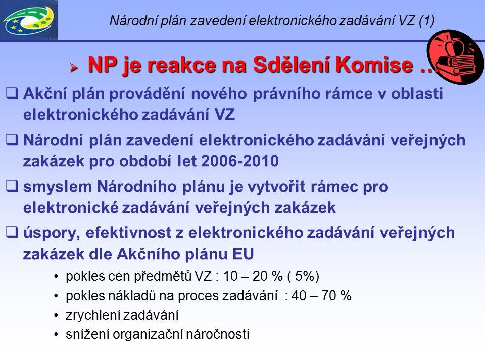 Národní plán zavedení elektronického zadávání VZ (1)  NP je reakce na Sdělení Komise …  Akční plán provádění nového právního rámce v oblasti elektronického zadávání VZ  Národní plán zavedení elektronického zadávání veřejných zakázek pro období let 2006-2010  smyslem Národního plánu je vytvořit rámec pro elektronické zadávání veřejných zakázek  úspory, efektivnost z elektronického zadávání veřejných zakázek dle Akčního plánu EU pokles cen předmětů VZ : 10 – 20 % ( 5%) pokles nákladů na proces zadávání : 40 – 70 % zrychlení zadávání snížení organizační náročnosti