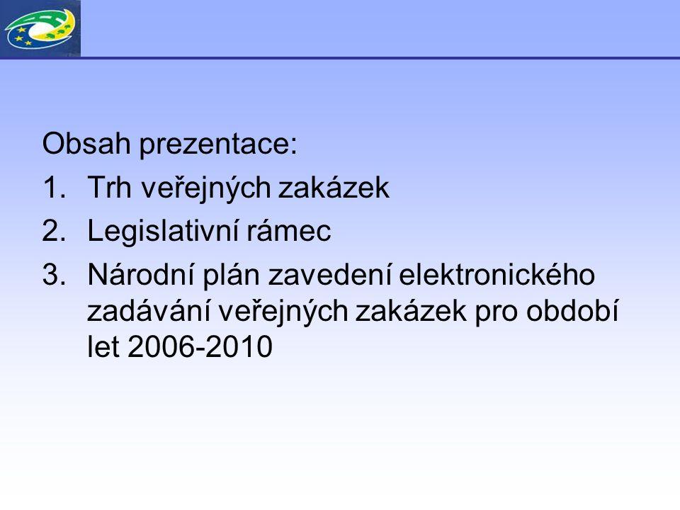 Obsah prezentace: 1.Trh veřejných zakázek 2.Legislativní rámec 3.Národní plán zavedení elektronického zadávání veřejných zakázek pro období let 2006-2010
