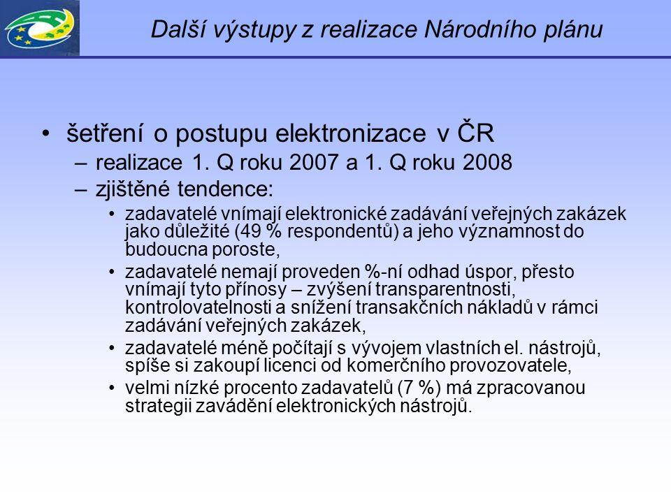 Další výstupy z realizace Národního plánu šetření o postupu elektronizace v ČR –realizace 1. Q roku 2007 a 1. Q roku 2008 –zjištěné tendence: zadavate