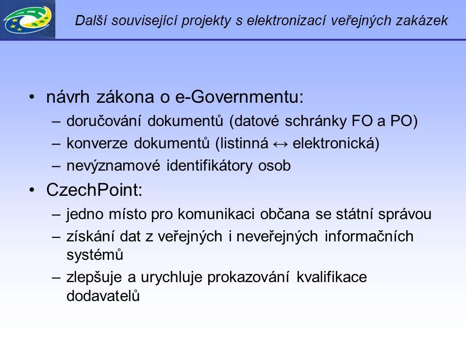 Další související projekty s elektronizací veřejných zakázek návrh zákona o e-Governmentu: –doručování dokumentů (datové schránky FO a PO) –konverze d
