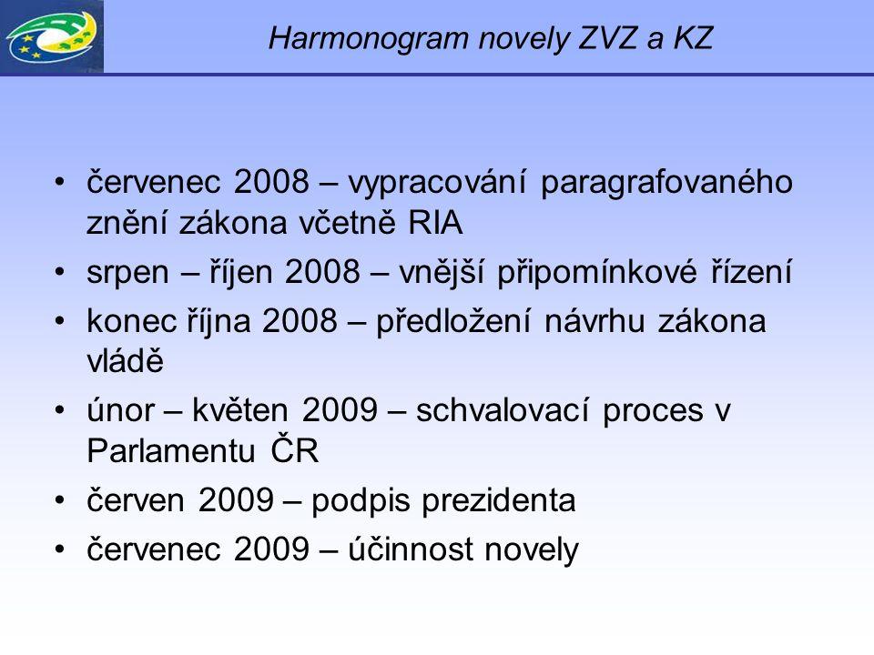 Harmonogram novely ZVZ a KZ červenec 2008 – vypracování paragrafovaného znění zákona včetně RIA srpen – říjen 2008 – vnější připomínkové řízení konec října 2008 – předložení návrhu zákona vládě únor – květen 2009 – schvalovací proces v Parlamentu ČR červen 2009 – podpis prezidenta červenec 2009 – účinnost novely