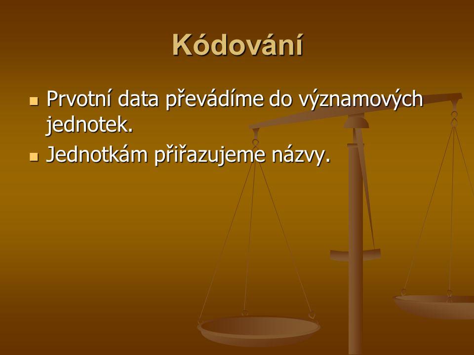 Kódování Prvotní data převádíme do významových jednotek.